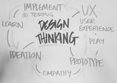 Atelier sur le design thinking avec le Carrefour International