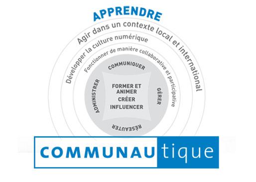 Bilan de compétences organisationnelles